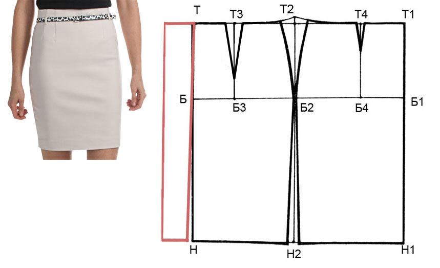 Выкройки одежды, с которыми справится даже начинающая портниха